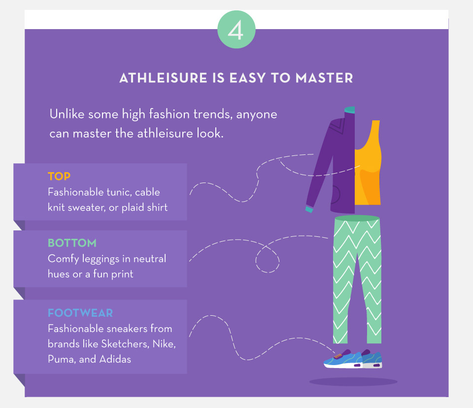 Athleisure is easy to master.