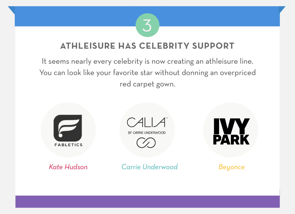 Athleisure has celebrity support.