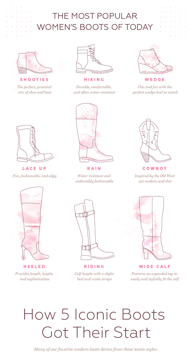 The Most Popular Women's Boots of Today